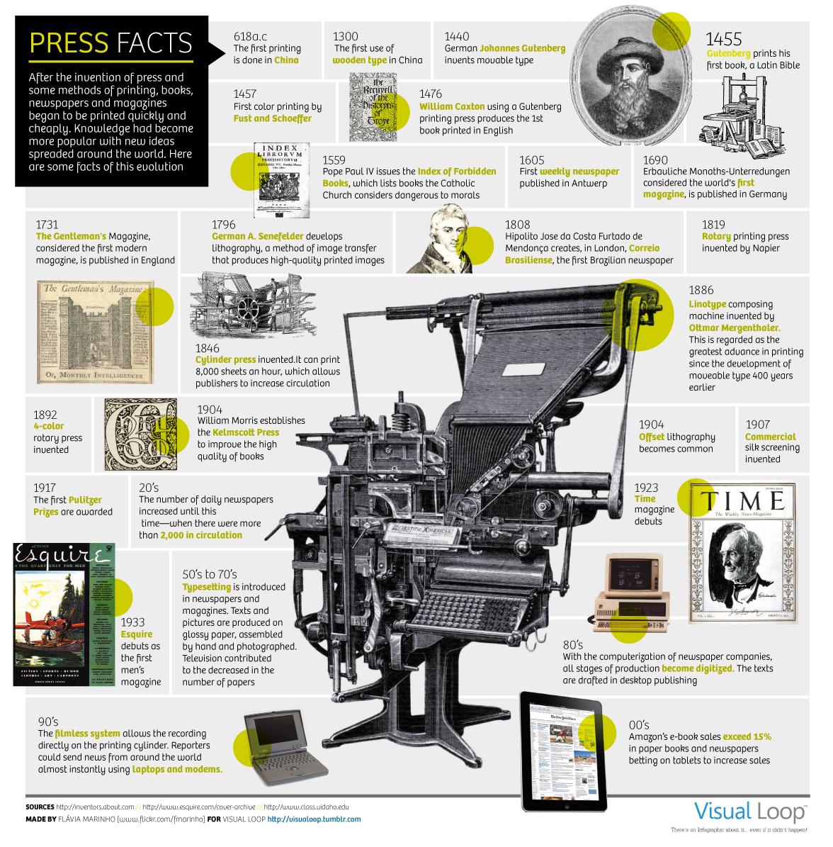 http://ricardoartur.com.br/historia/files/2012/08/PressFacts-flavia_marinho.jpg