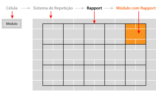 5-tijolo-diagrama